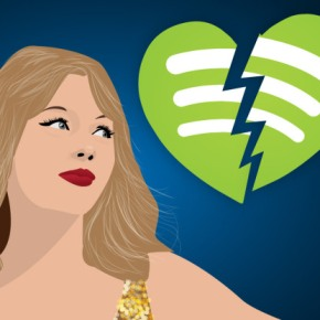 Shake it off,Spotify