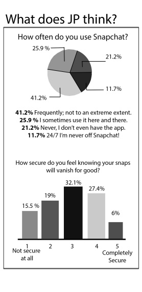 Snapchat Poll FINAL